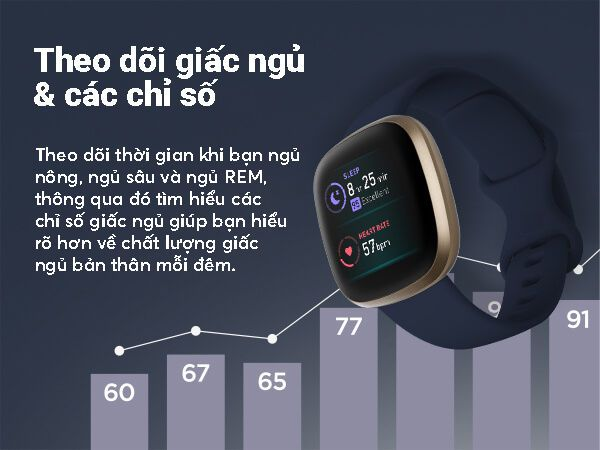 Fitbit Versa 3 - Theo dõi giấc ngủ và đo lượng các giai đoạn